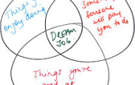 10 tell-tale signs that you hate your job